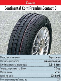 Сравнение покрышки для легковых авто: курсовая устойчивость управляемость Continental ContiPremiumContact 5 185/60 R14 За рулем 2013