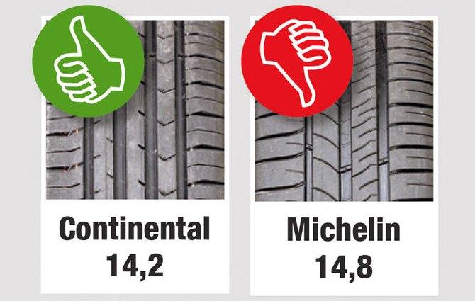Сравнительные характеристики покрышки для летних условий: Боковая устойчивость на мокром асфальте Continental ContiPremiumContact 5 Michelin Energy Saver Plus 205/55/16 Auto Motor und Sport 2013