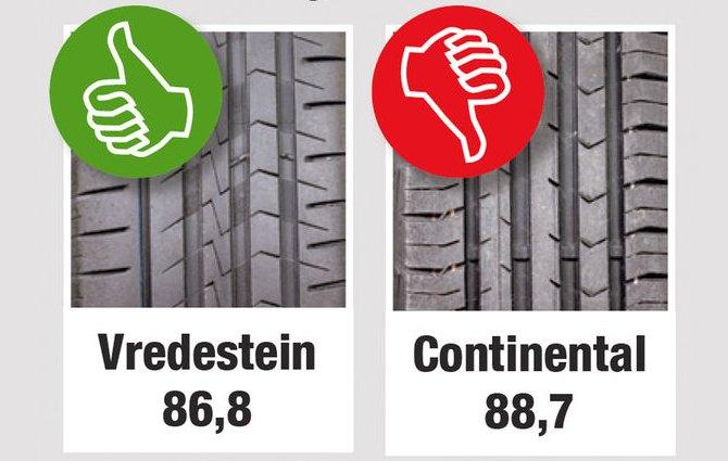 Сравнение покрышки для лета: Управляемость на сухой трассе Vredestein Sportrac 5 Continental ContiPremiumContact 5 Auto Motor und Sport 205/55 R16 (2013)