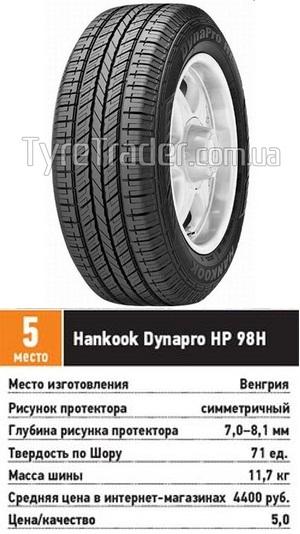 Характеристики шины для кроссоверов: курсовая устойчивость Hankook Dynapro HP 215/65 R16 За рулем 2013