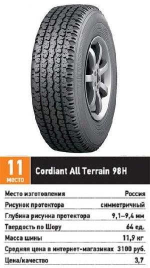 Тестирование шин для внедорожников: проходимость аквапланирование шумность Cordiant All Terrain 215/65 R16 За рулем 2013