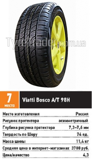 Тест шин для SUV: торможение сопротивление аквапланированию Viatti Bosco A/T 215/65 R16 За рулем 2013