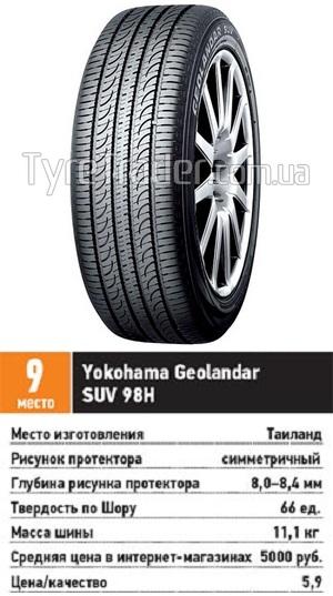 Обзор покрышек для кроссоверов: курсовая устойчивость разгон торможение Yokohama Geolandar SUV G055 215/65 R16 За рулем 2013