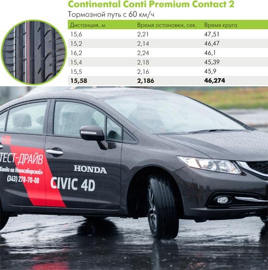 Сравнение автошин для легковых авто: Continental ContiPremiumContact 2 205/55 R16 66.ru 2014