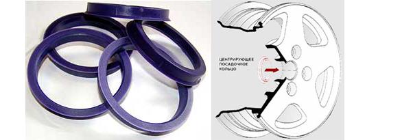 Цетровочные, центрирующие, проставочные кольца на ступицу для легкосплавных дисков